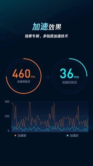 腾讯手游加速器图3